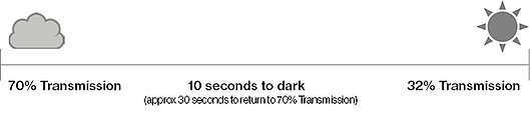 Transmission graphic (002)